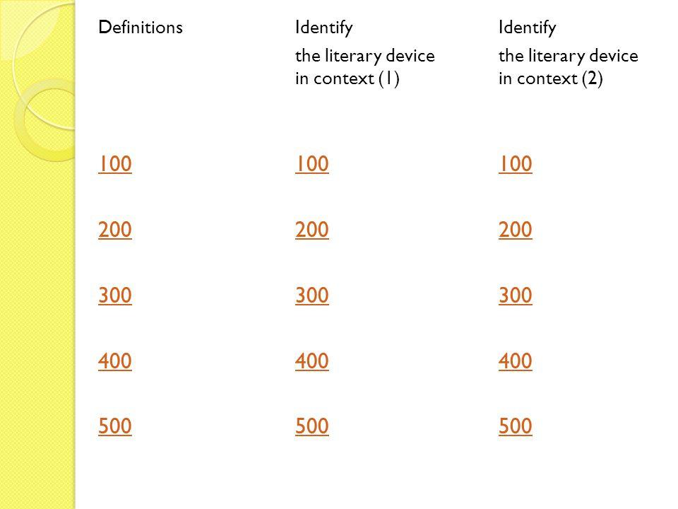 DefinitionsIdentify Identify the literary devicethe literary device in context (1)in context (2) 100 200 300 400 500