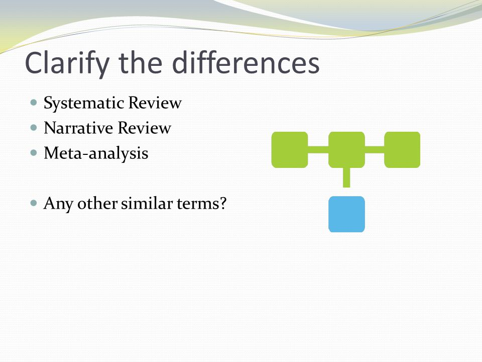 Clarify the differences Systematic Review Narrative Review Meta-analysis Any other similar terms?