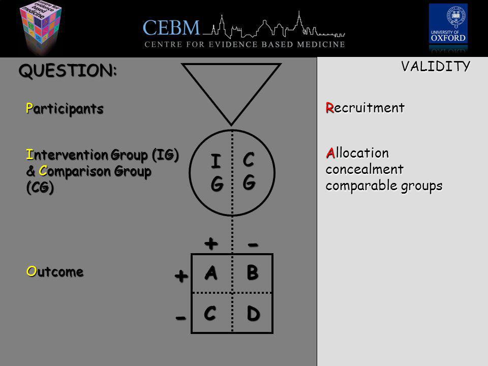 Participants Intervention Group (IG) & Comparison Group (CG) Outcome IGIGIGIG CGCGCGCG +- + - DC BA Recruitment VALIDITY QUESTION: Allocation concealment comparable groups