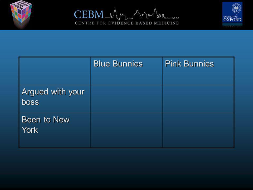 Blue Bunnies Pink Bunnies Argued with your boss Been to New York