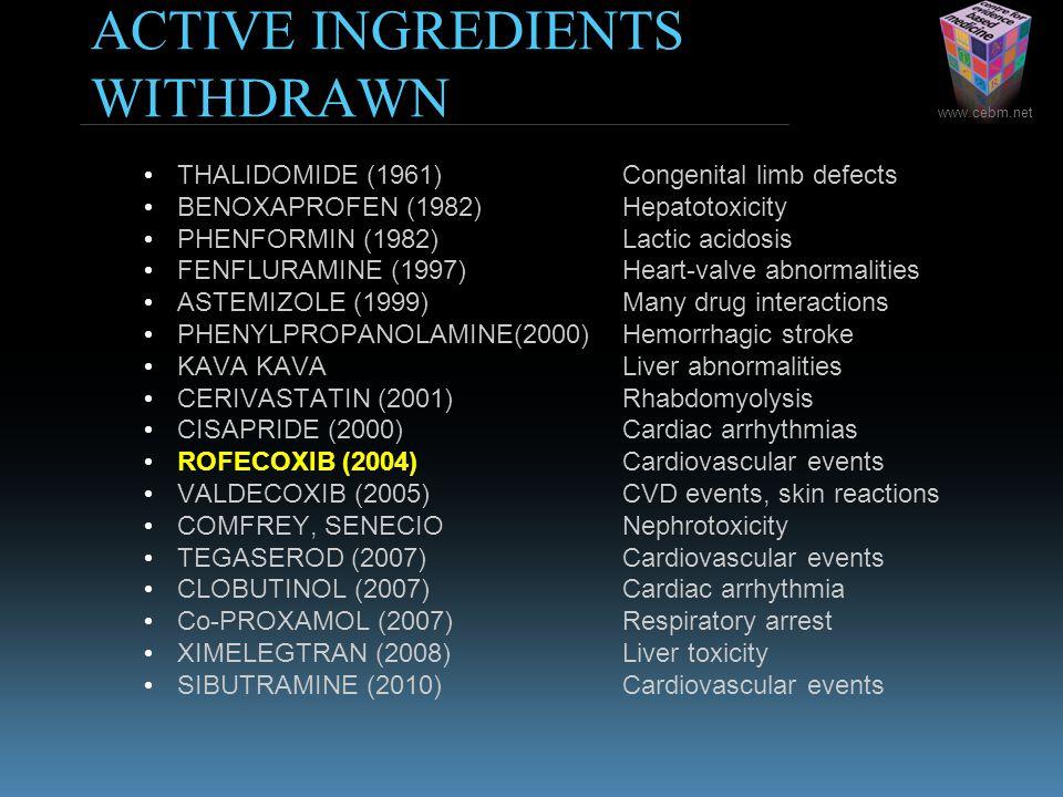 www.cebm.net ACTIVE INGREDIENTS WITHDRAWN THALIDOMIDE (1961)Congenital limb defects BENOXAPROFEN (1982)Hepatotoxicity PHENFORMIN (1982)Lactic acidosis FENFLURAMINE (1997)Heart-valve abnormalities ASTEMIZOLE (1999)Many drug interactions PHENYLPROPANOLAMINE(2000) Hemorrhagic stroke KAVA KAVALiver abnormalities CERIVASTATIN (2001)Rhabdomyolysis CISAPRIDE (2000)Cardiac arrhythmias ROFECOXIB (2004)Cardiovascular events VALDECOXIB (2005)CVD events, skin reactions COMFREY, SENECIONephrotoxicity TEGASEROD (2007)Cardiovascular events CLOBUTINOL (2007) Cardiac arrhythmia Co-PROXAMOL (2007)Respiratory arrest XIMELEGTRAN (2008)Liver toxicity SIBUTRAMINE (2010)Cardiovascular events