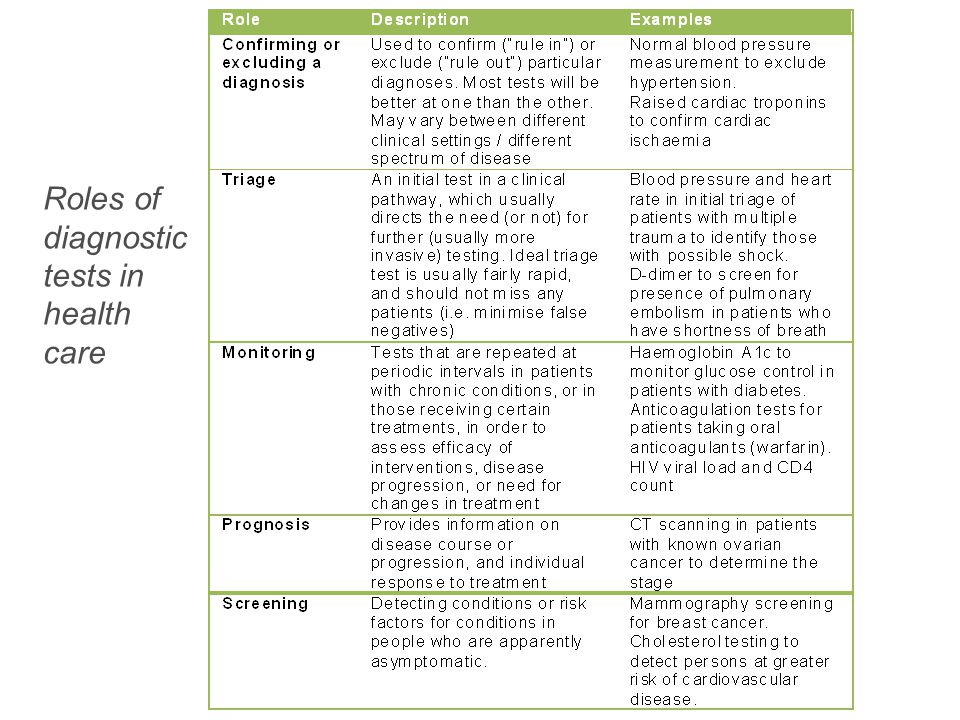 Systematic reviews of diagnostic test accuracy studies