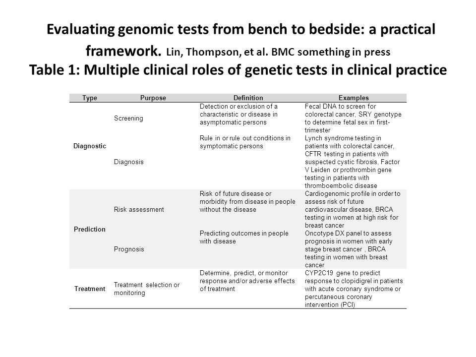 Basic anatomy of Diagnostic Accuracy studies