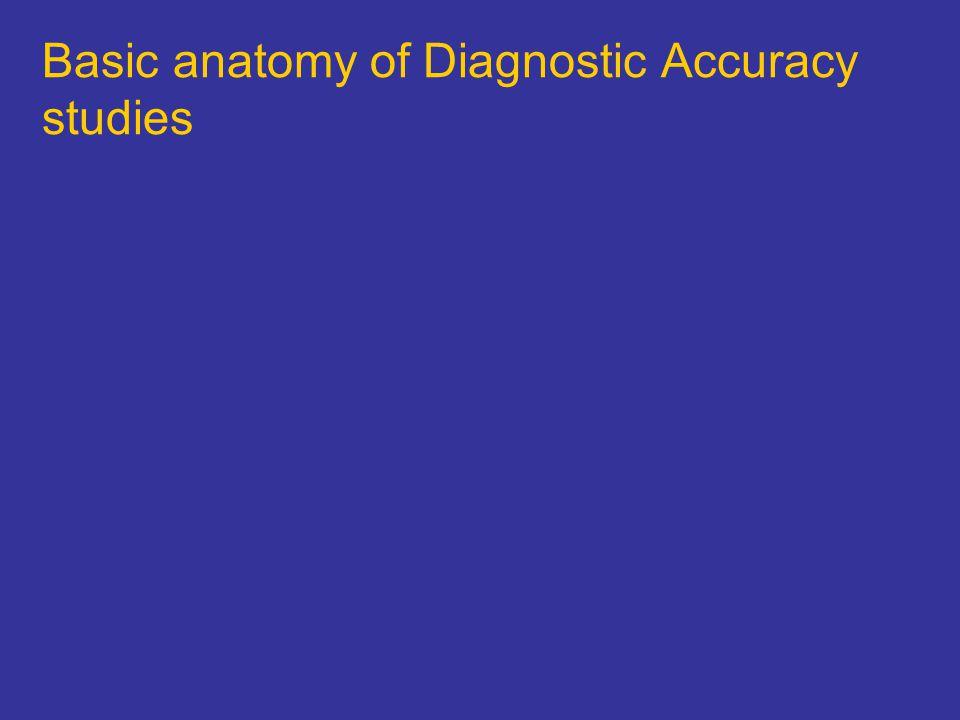Explaining bias in diagnostic studies with pictures