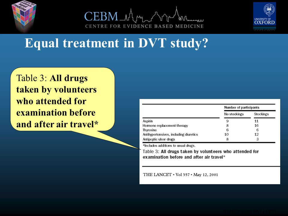 Equal treatment in DVT study.