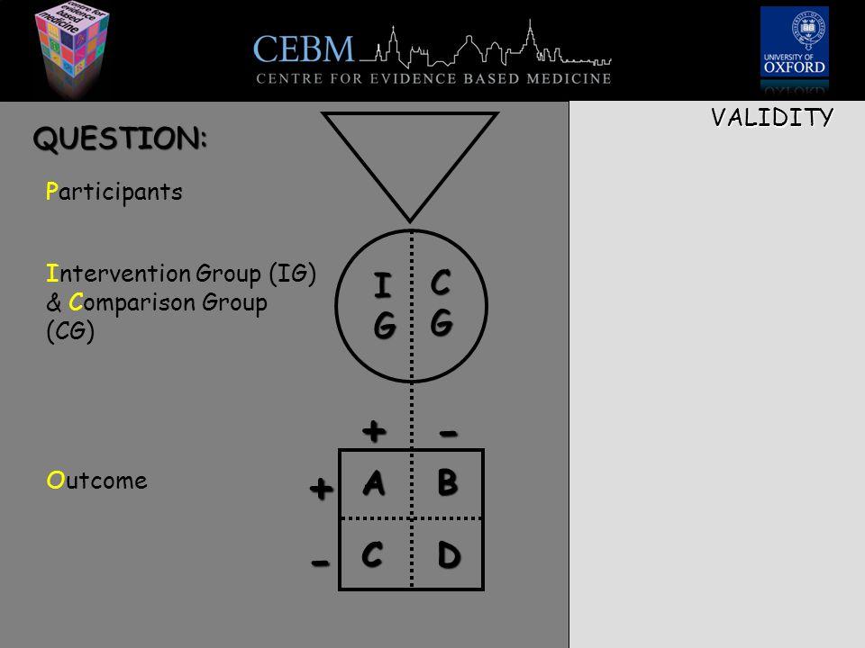 Appraisal checklist Guyatt.JAMA, 1993 Study biases 1.