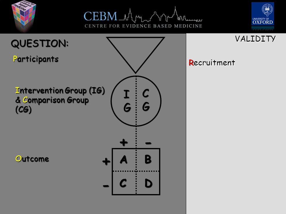 Participants Intervention Group (IG) & Comparison Group (CG) Outcome IGIGIGIG CGCGCGCG +- + - DC BA Recruitment VALIDITY QUESTION: Allocation concealment concealment comparable groups comparable groups