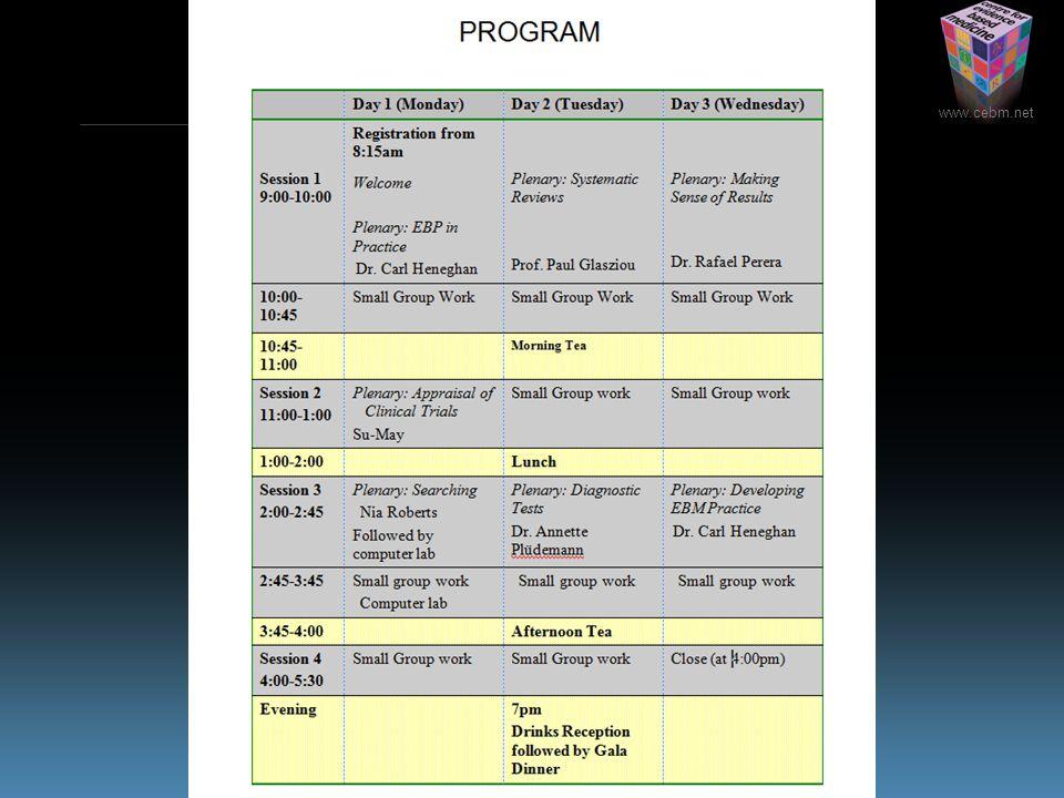 www.cebm.net One-Day EBP Workshop Program