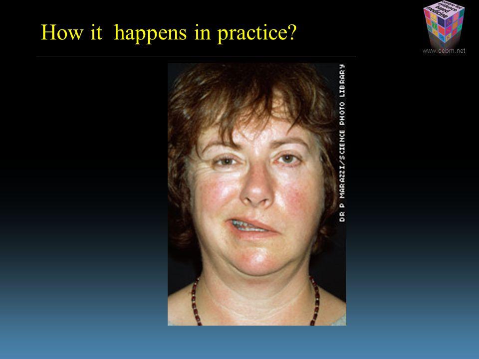 www.cebm.net How it happens in practice