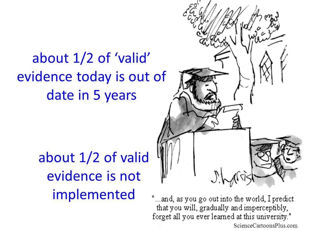 about 1/2 of 'valid' evidence today is out of date in 5 years ScienceCartoonsPlus.com about 1/2 of valid evidence is not implemented
