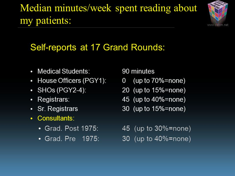www.cebm.net Median minutes/week spent reading about my patients: Self-reports at 17 Grand Rounds: Medical Students: 90 minutes House Officers (PGY1):0 (up to 70%=none) SHOs (PGY2-4):20 (up to 15%=none) Registrars:45 (up to 40%=none) Sr.