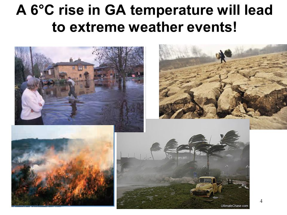 4 A 6°C rise in GA temperature will lead to extreme weather events!