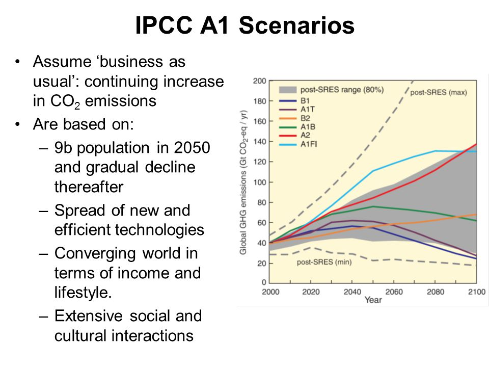 IPCC A1 Scenarios Assume 'business as usual': continuing increase in CO 2 emissions Are based on: –9b population in 2050 and gradual decline thereafter –Spread of new and efficient technologies –Converging world in terms of income and lifestyle.