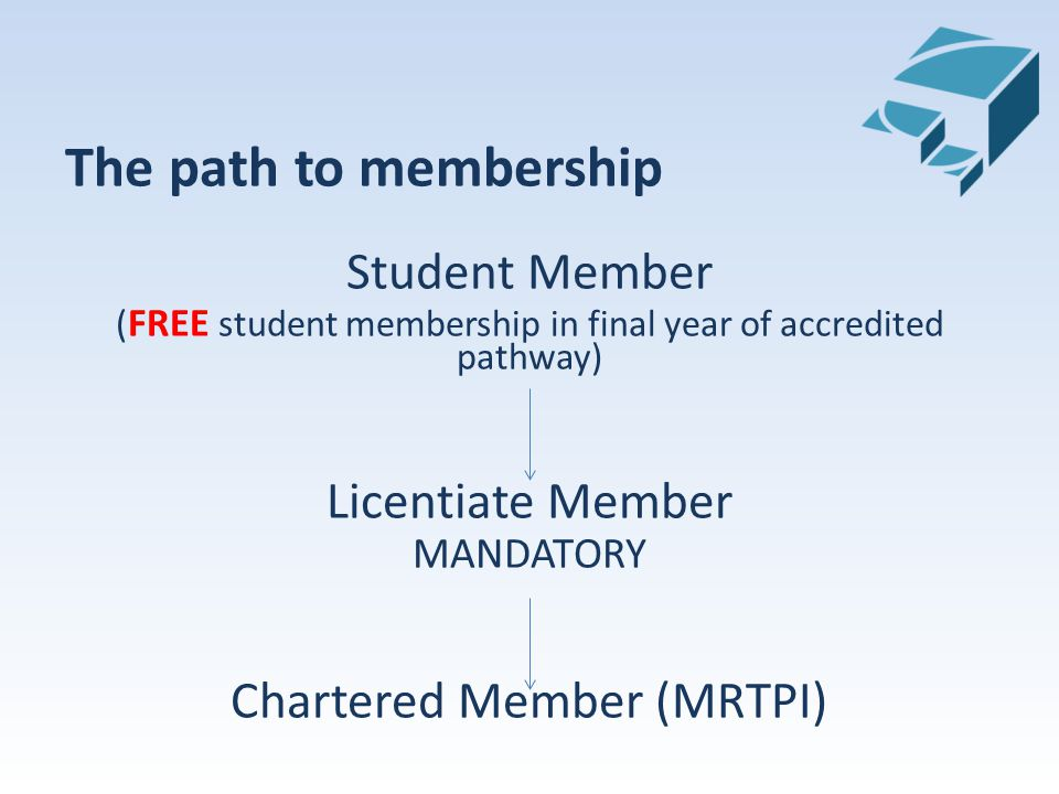 The path to membership Student Member ( FREE student membership in final year of accredited pathway) Licentiate Member MANDATORY Chartered Member (MRTPI)