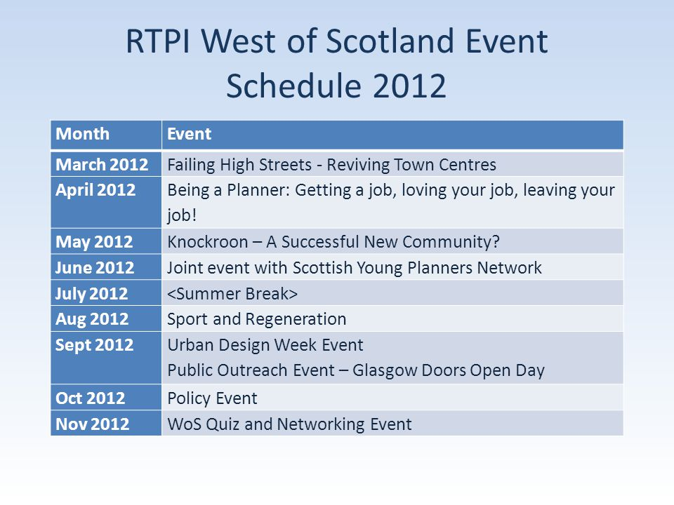 RTPI West of Scotland Event Schedule 2012 MonthEvent March 2012Failing High Streets - Reviving Town Centres April 2012 Being a Planner: Getting a job, loving your job, leaving your job.
