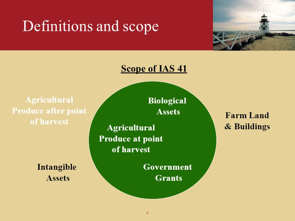 15 Disclosures An entity shall disclose the methods and significant assumptions applied in determining the fair value of each group of agricultural produce at the point of harvest and each group of biological assets.