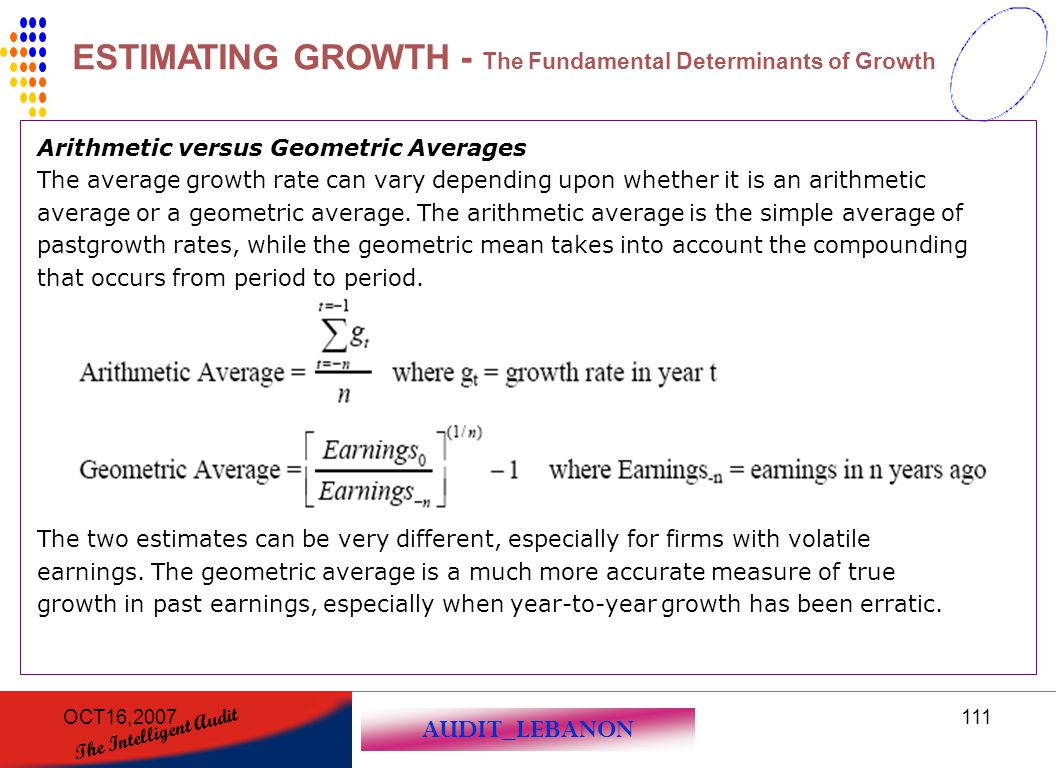 AUDIT_LEBANON The Intelligent Audit OCT16,2007111 ESTIMATING GROWTH - The Fundamental Determinants of Growth Arithmetic versus Geometric Averages The