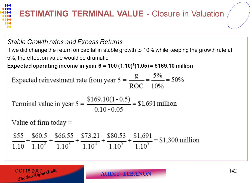 AUDIT_LEBANON The Intelligent Audit OCT16,2007142 Stable Growth rates and Excess Returns If we did change the return on capital in stable growth to 10