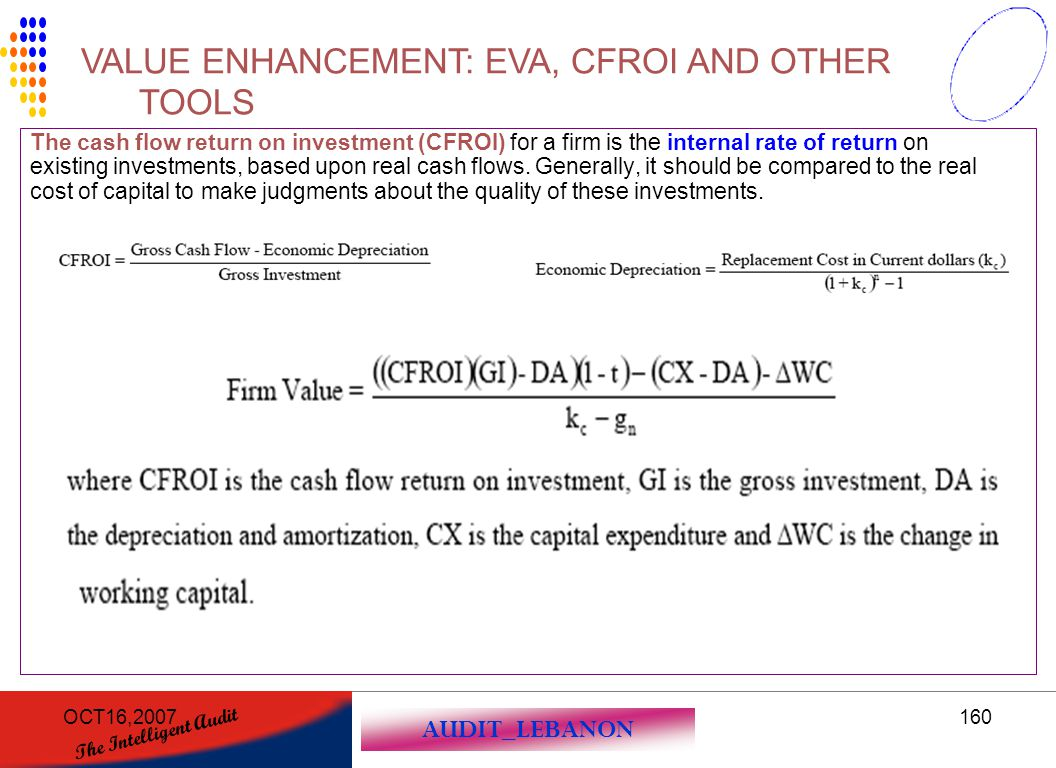 AUDIT_LEBANON The Intelligent Audit OCT16,2007160 The cash flow return on investment (CFROI) for a firm is the internal rate of return on existing inv