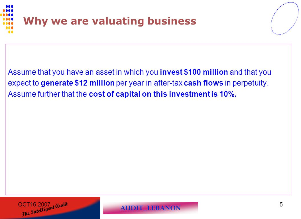 AUDIT_LEBANON The Intelligent Audit OCT16,200786 Cost of Equity Historical Market Betas- Illustration