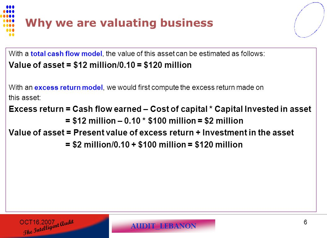 AUDIT_LEBANON The Intelligent Audit OCT16,20076 Why we are valuating business With a total cash flow model, the value of this asset can be estimated a