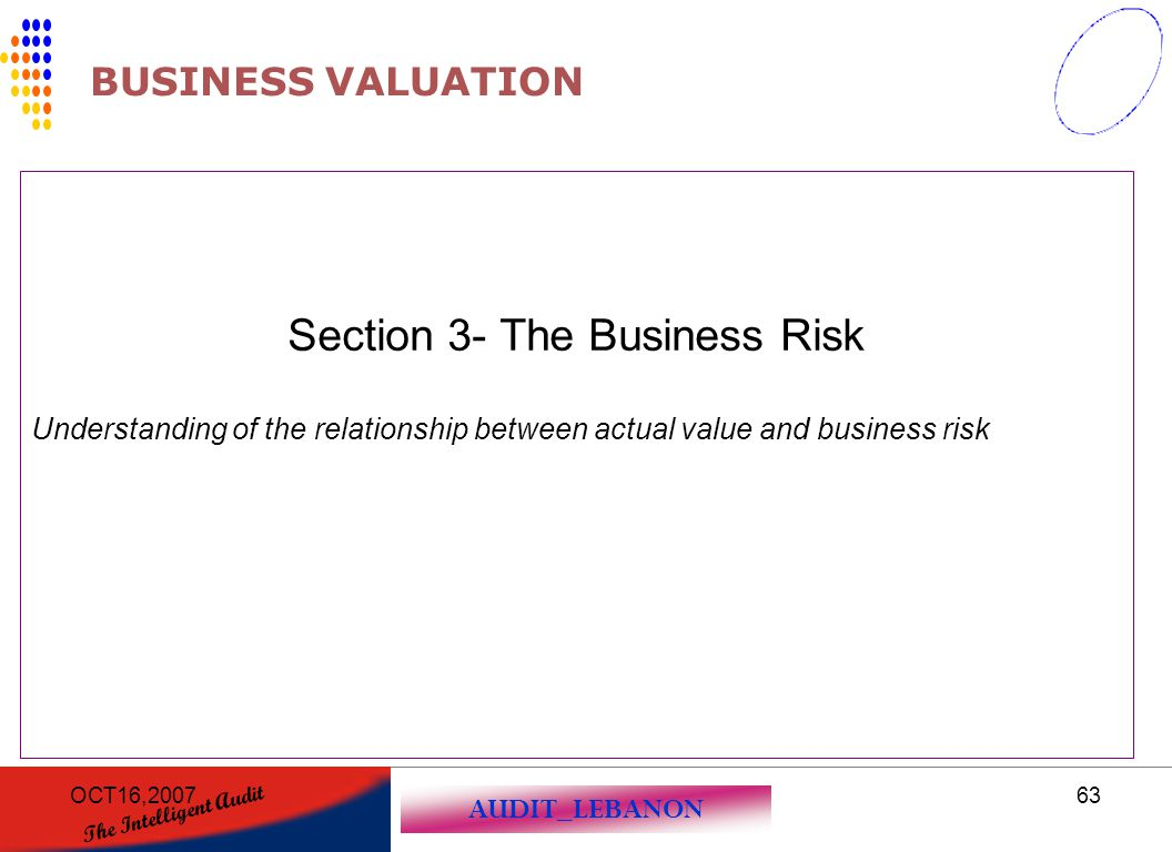 AUDIT_LEBANON The Intelligent Audit OCT16,200763 BUSINESS VALUATION Section 3- The Business Risk Understanding of the relationship between actual valu