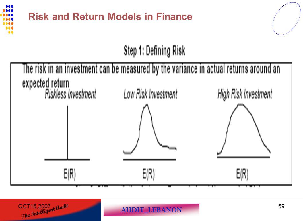 AUDIT_LEBANON The Intelligent Audit OCT16,200769 Risk and Return Models in Finance