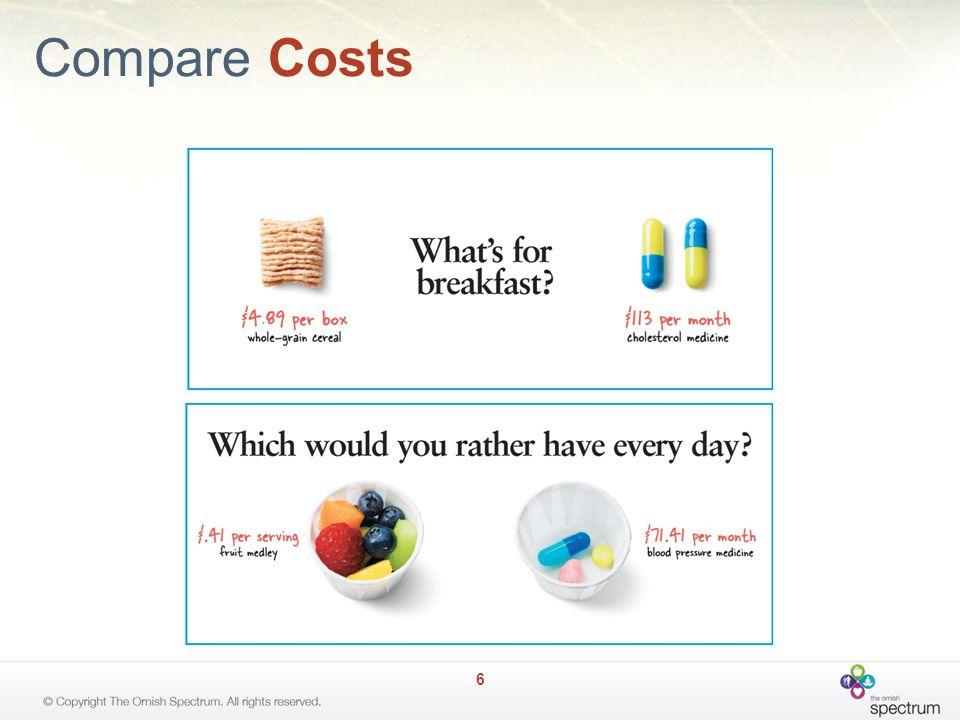 Compare Costs 6