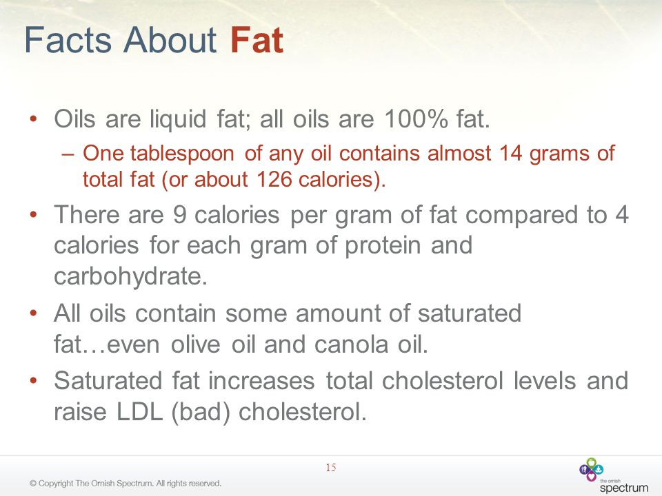 Facts About Fat Oils are liquid fat; all oils are 100% fat.