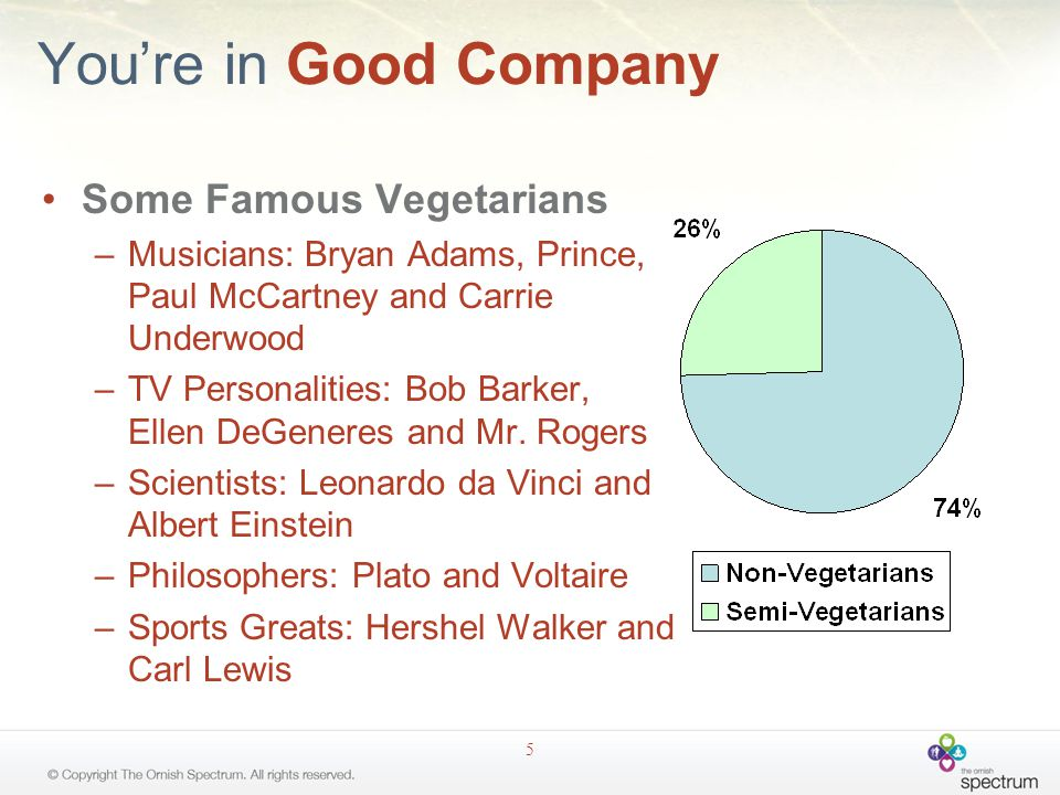 You're in Good Company Some Famous Vegetarians –Musicians: Bryan Adams, Prince, Paul McCartney and Carrie Underwood –TV Personalities: Bob Barker, Ellen DeGeneres and Mr.