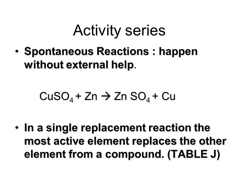 Activity series Spontaneous Reactions : happen without external help.Spontaneous Reactions : happen without external help. CuSO 4 + Zn  Zn SO 4 + Cu