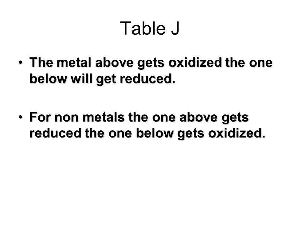 Table J The metal above gets oxidized the one below will get reduced.The metal above gets oxidized the one below will get reduced. For non metals the
