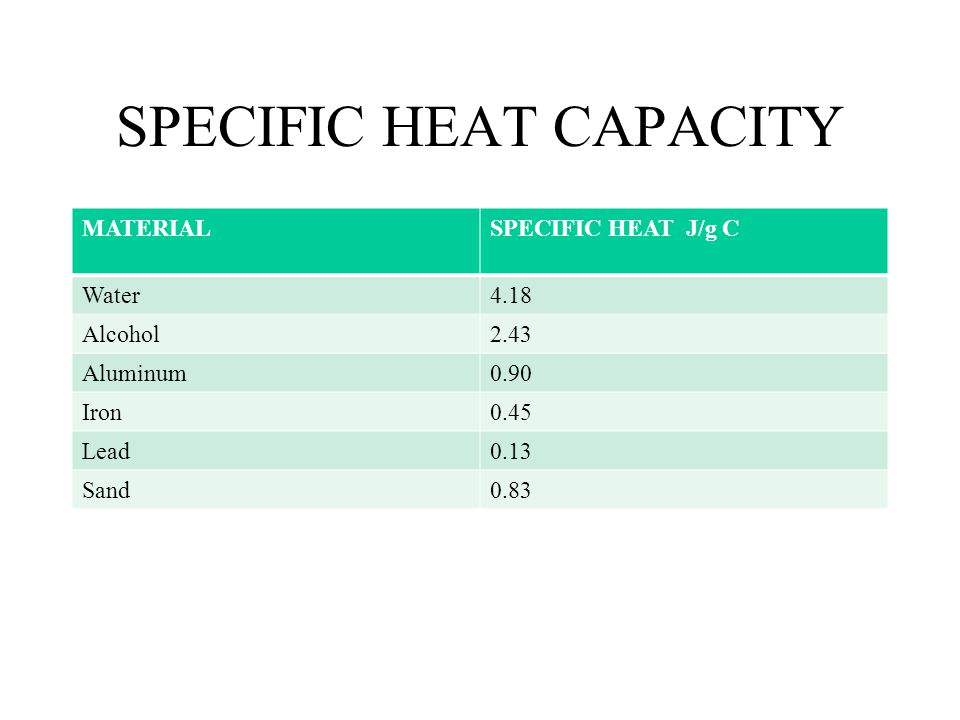 SPECIFIC HEAT CAPACITY The amount of heat needed to increase the temperature of 1 g of substance by 1 C. Depends only on the chemical composition.