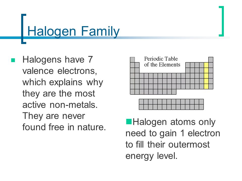 Halogen Family Halogens have 7 valence electrons, which explains why they are the most active non-metals. They are never found free in nature. Halogen