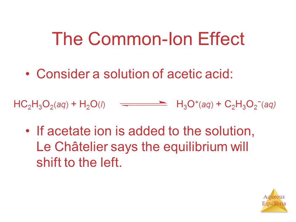 Aqueous Equilibria The Common-Ion Effect Consider a solution of acetic acid: If acetate ion is added to the solution, Le Châtelier says the equilibrium will shift to the left.