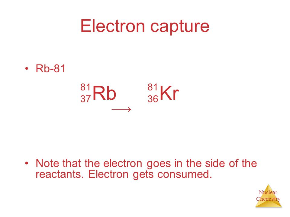 Nuclear Chemistry Electron capture Rb-81 Note that the electron goes in the side of the reactants. Electron gets consumed. Rb 81 37  Kr 81 36