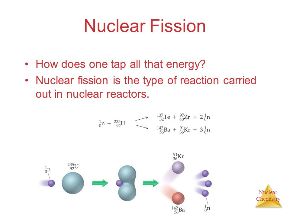 Nuclear Chemistry Nuclear Fission How does one tap all that energy? Nuclear fission is the type of reaction carried out in nuclear reactors.