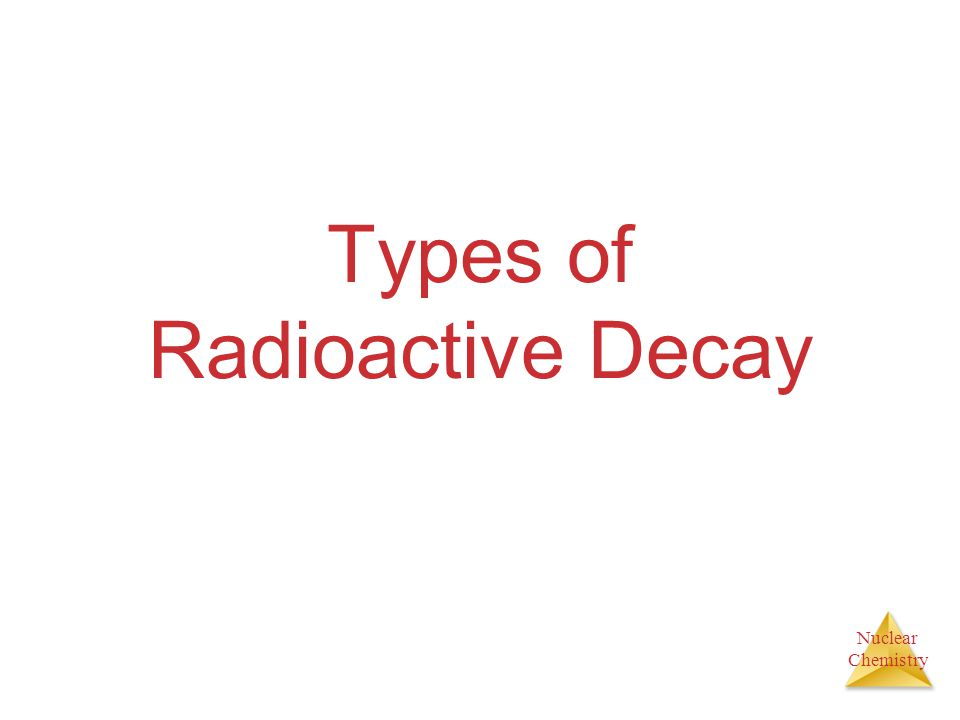 Nuclear Chemistry Types of Radioactive Decay