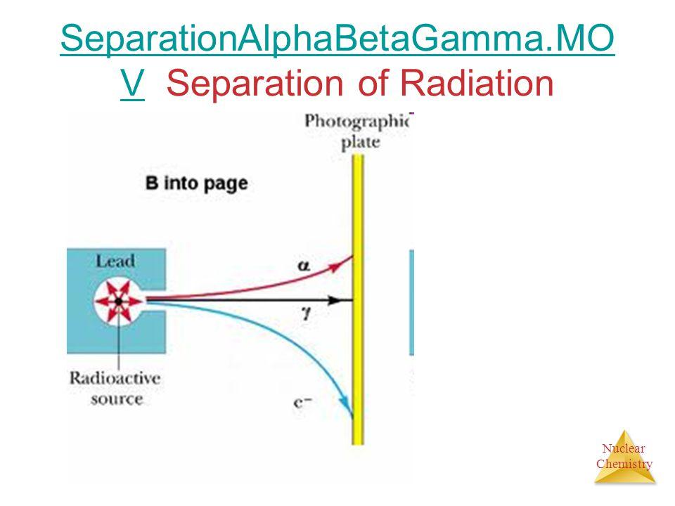 Nuclear Chemistry SeparationAlphaBetaGamma.MO VSeparationAlphaBetaGamma.MO V Separation of Radiation