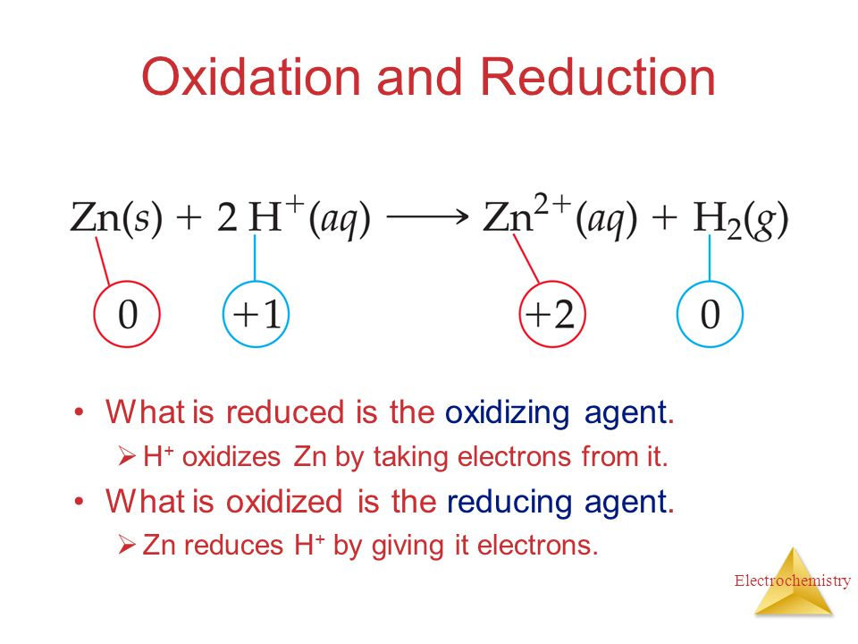 Electrochemistry Oxidation and Reduction What is reduced is the oxidizing agent.  H + oxidizes Zn by taking electrons from it. What is oxidized is th
