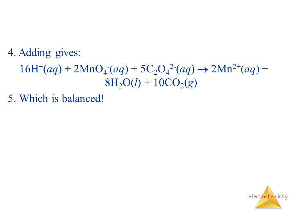 Electrochemistry 4.