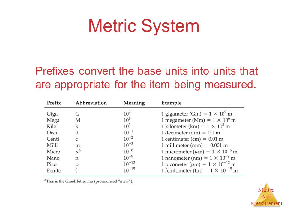 Matter And Measurement Metric System Prefixes convert the base units into units that are appropriate for the item being measured.
