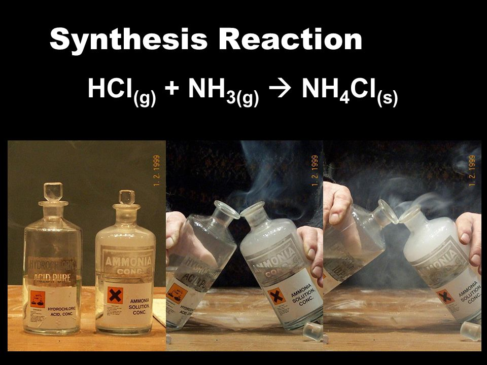 Synthesis Reaction HCl (g) + NH 3(g)  NH 4 Cl (s)