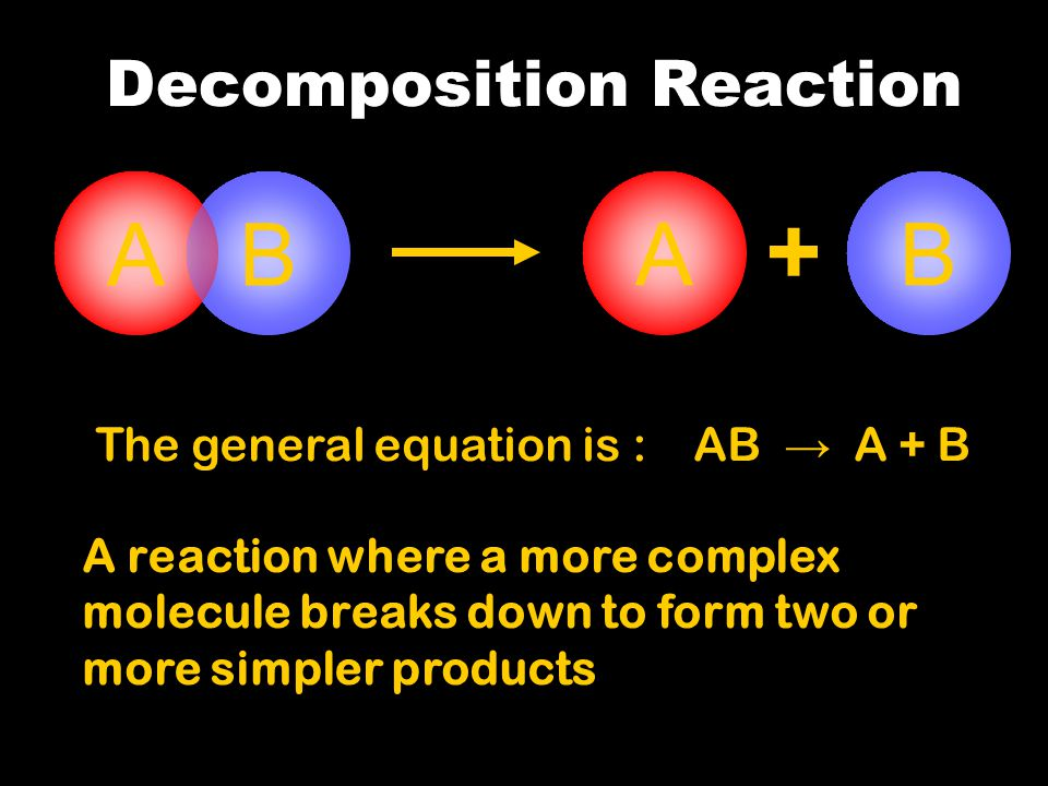The general equation is : AB → A + B A reaction where a more complex molecule breaks down to form two or more simpler products Decomposition Reaction AB + ABA