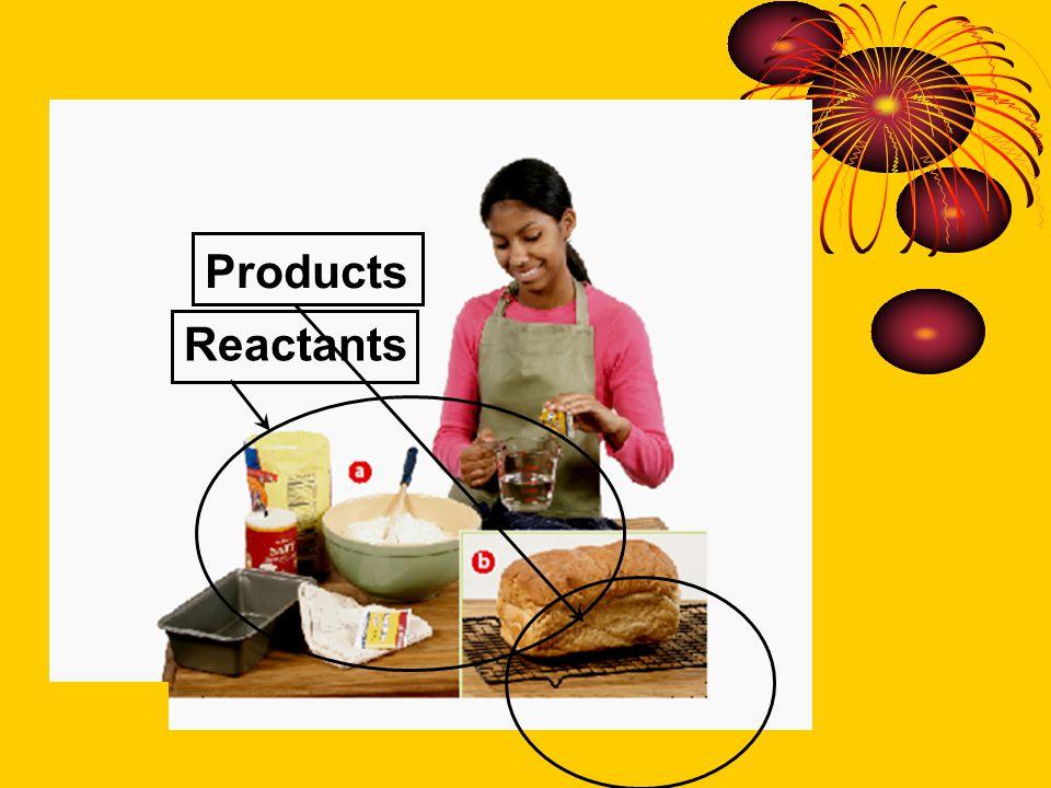 Reactants Products