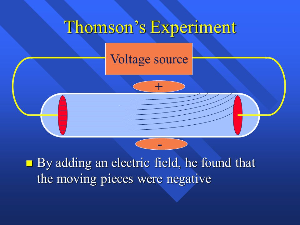 Thomson's Experiment n By adding an electric field