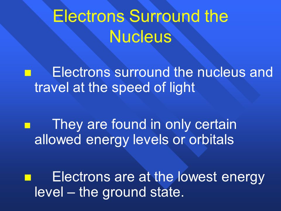 Bright line spectrum n n When an atom ABSORBS energy, the electrons JUMP (LEAP) to a higher energy level. They are in the EXCITED STATE. n n When the
