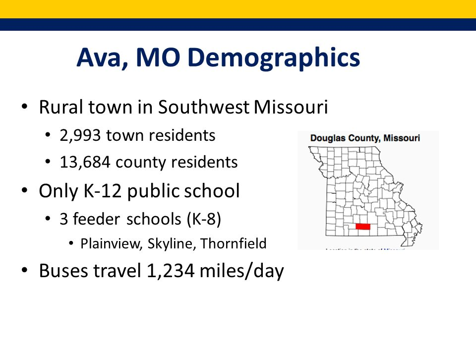 Ava, MO Demographics Rural town in Southwest Missouri 2,993 town residents 13,684 county residents Only K-12 public school 3 feeder schools (K-8) Plainview, Skyline, Thornfield Buses travel 1,234 miles/day
