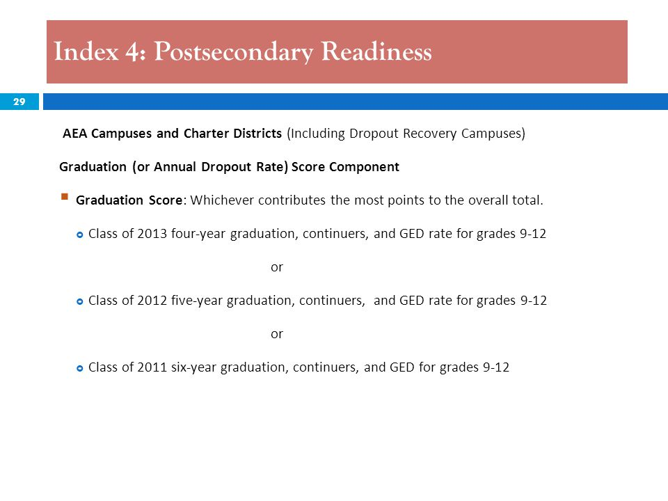 Index 4: Postsecondary Readiness 29 AEA Campuses and Charter Districts (Including Dropout Recovery Campuses) Graduation (or Annual Dropout Rate) Score