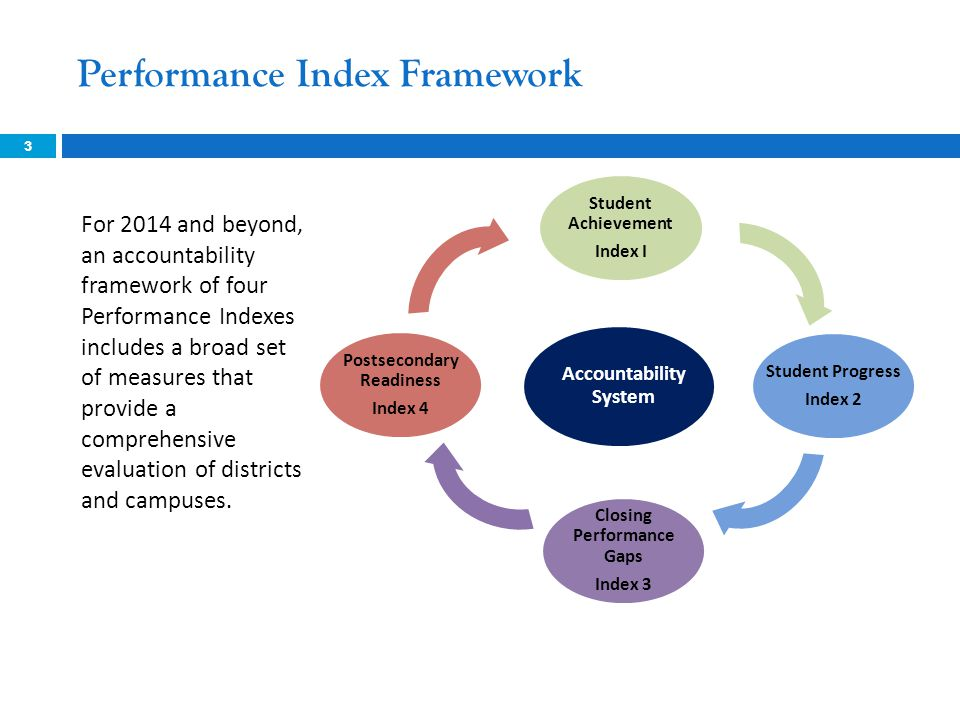 Performance Index Framework 3 For 2014 and beyond, an accountability framework of four Performance Indexes includes a broad set of measures that provi